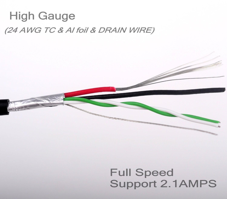 Quark USB Power Extension Cable
