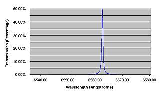 ICSTARS Astronomy Winter Solar Observatory - Hydrogen Alpha